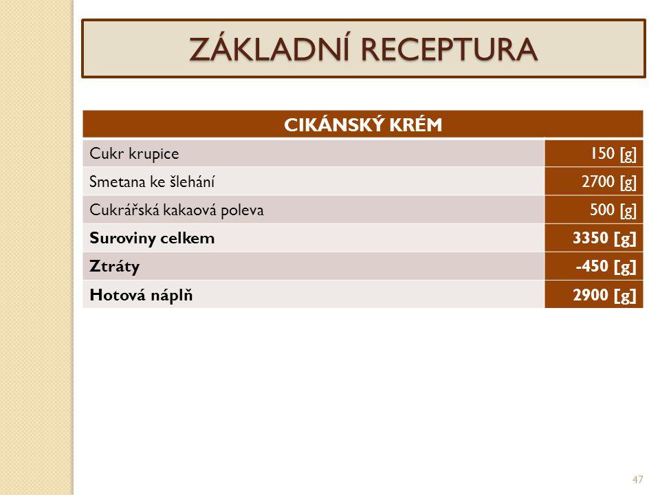 ZÁKLADNÍ RECEPTURA CIKÁNSKÝ KRÉM Cukr krupice 150 [g]